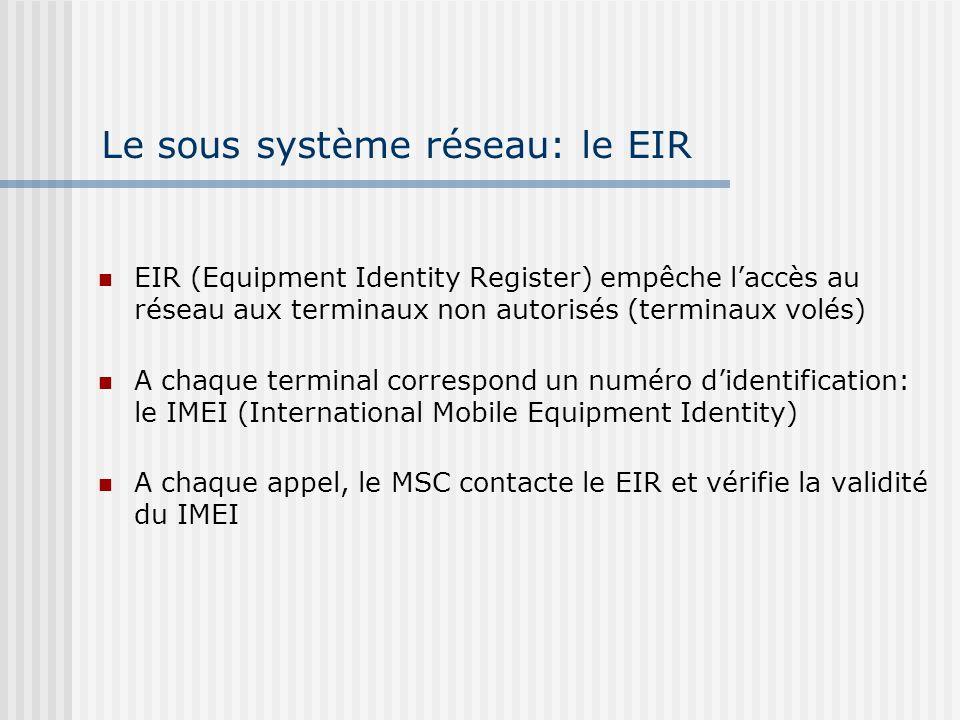 Le sous système réseau: le EIR