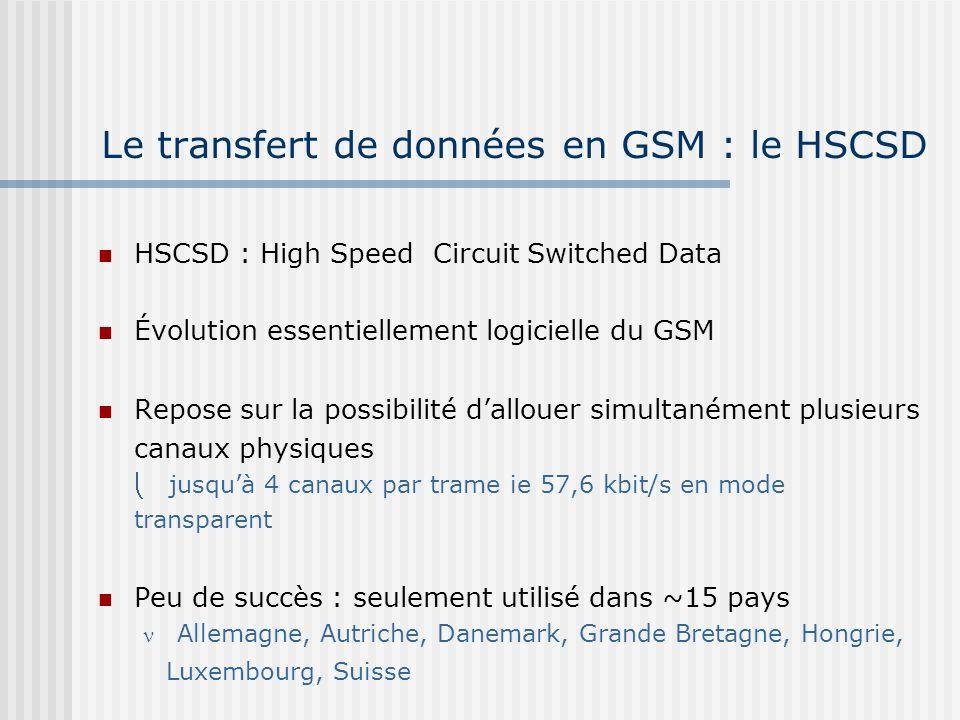 Le transfert de données en GSM : le HSCSD