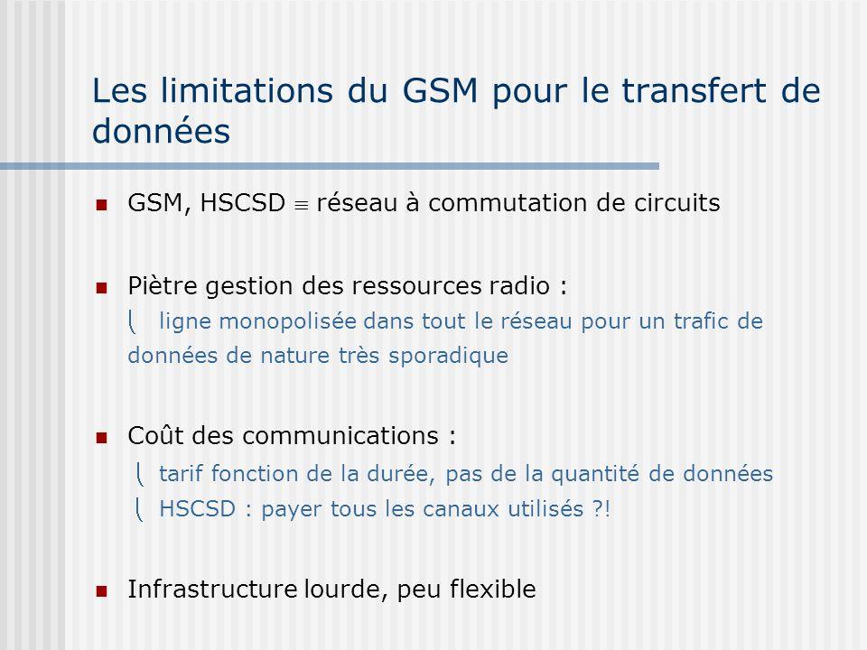 Les limitations du GSM pour le transfert de données
