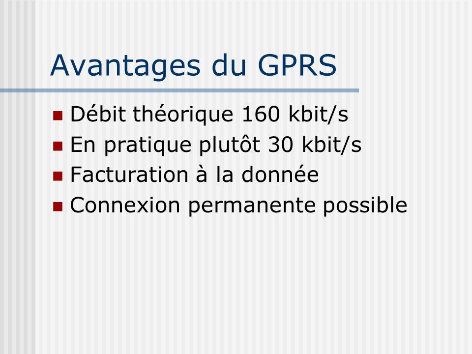 Avantages du GPRS Débit théorique 160 kbit/s