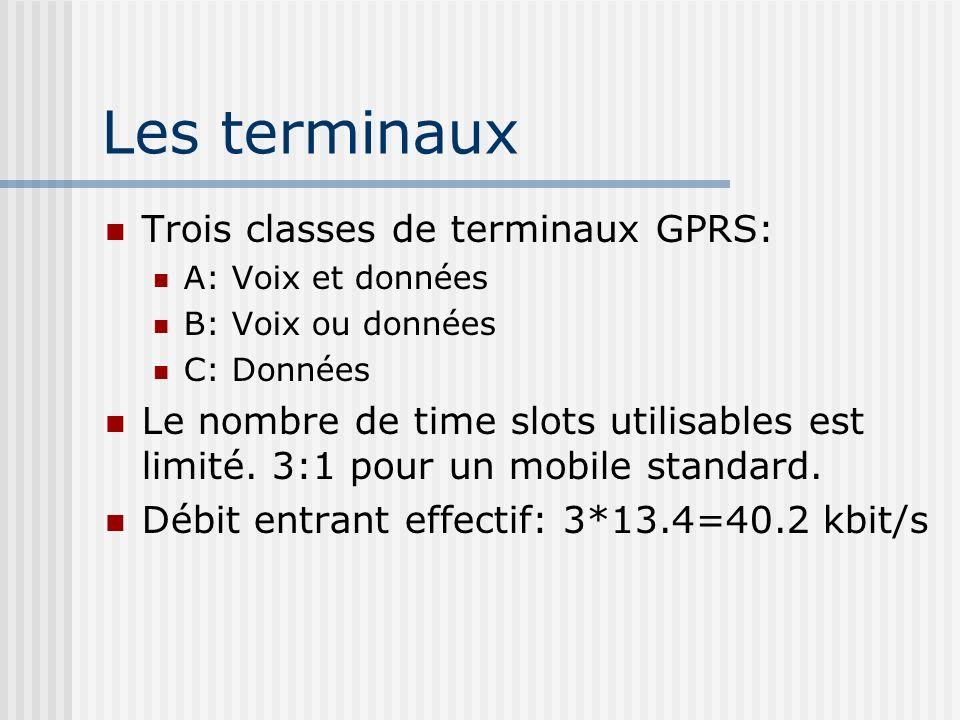 Les terminaux Trois classes de terminaux GPRS: