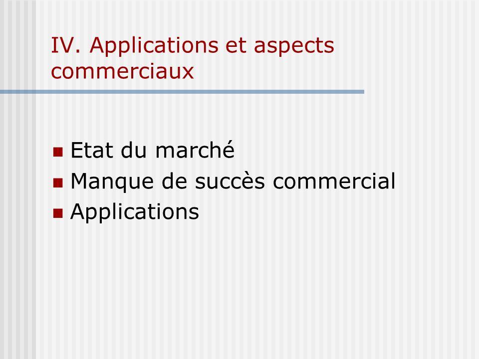 IV. Applications et aspects commerciaux