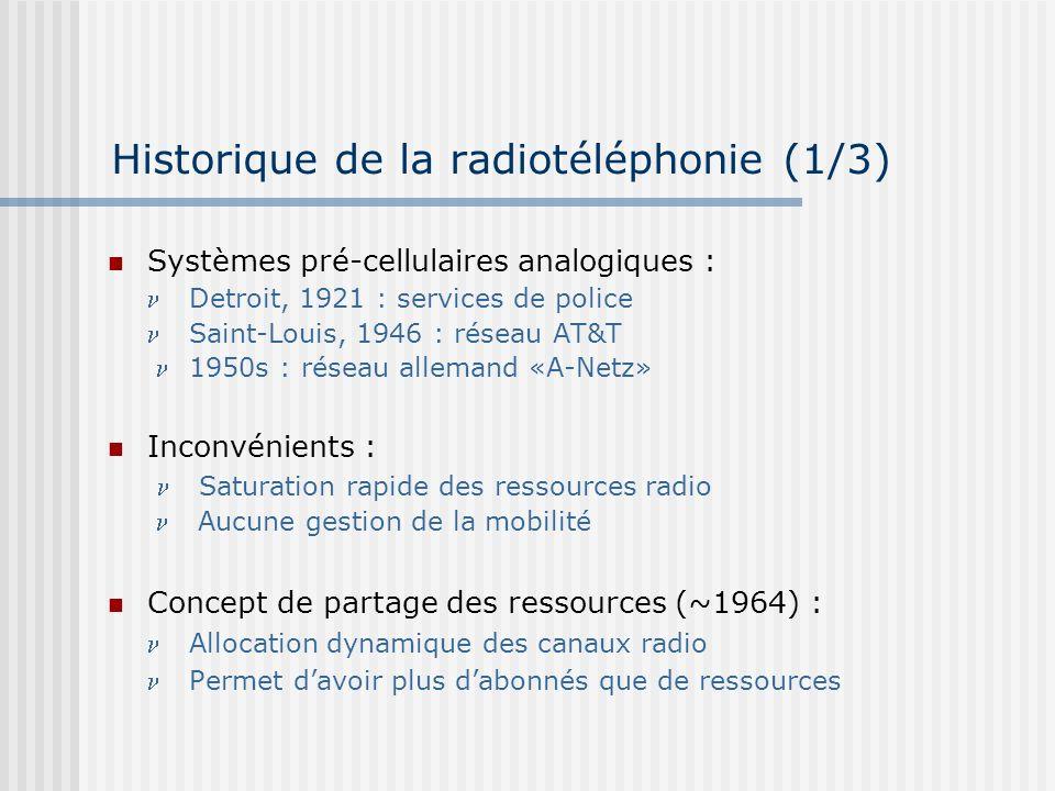 Historique de la radiotéléphonie (1/3)