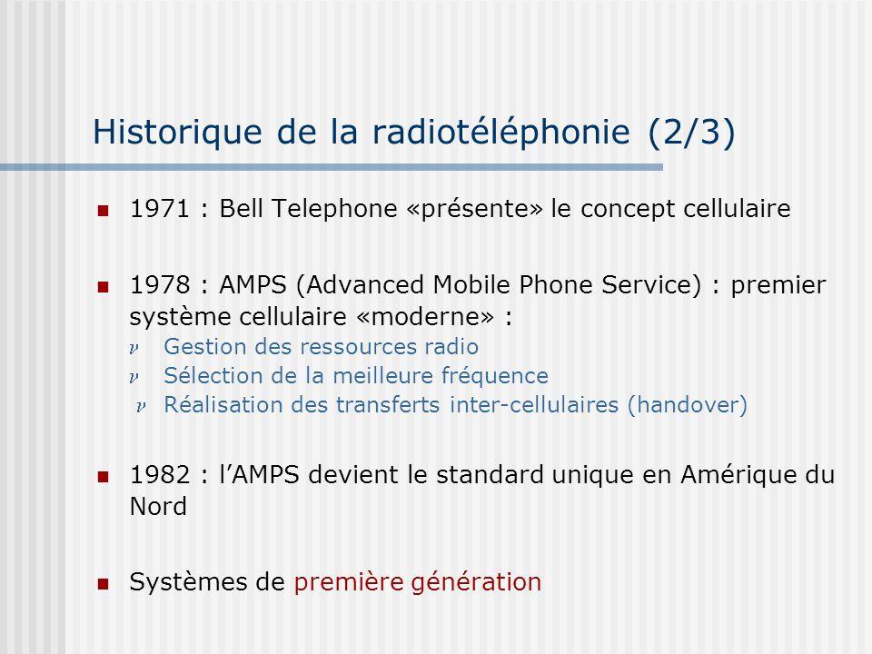 Historique de la radiotéléphonie (2/3)