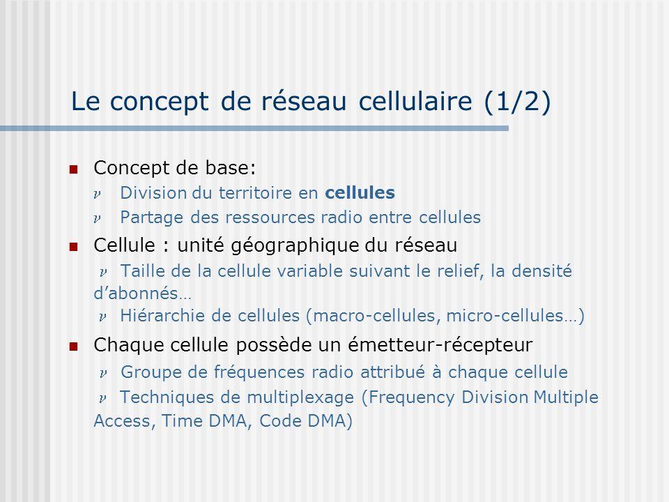 Le concept de réseau cellulaire (1/2)