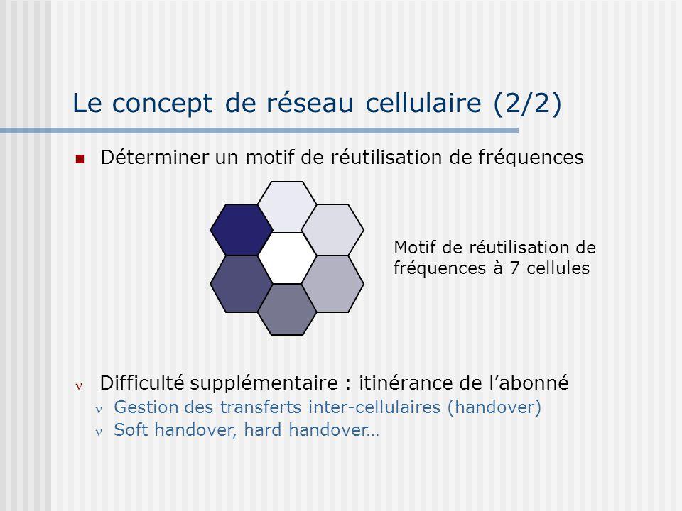 Le concept de réseau cellulaire (2/2)