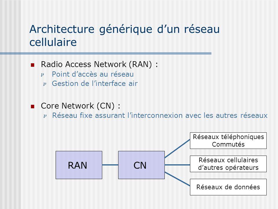Architecture générique d'un réseau cellulaire