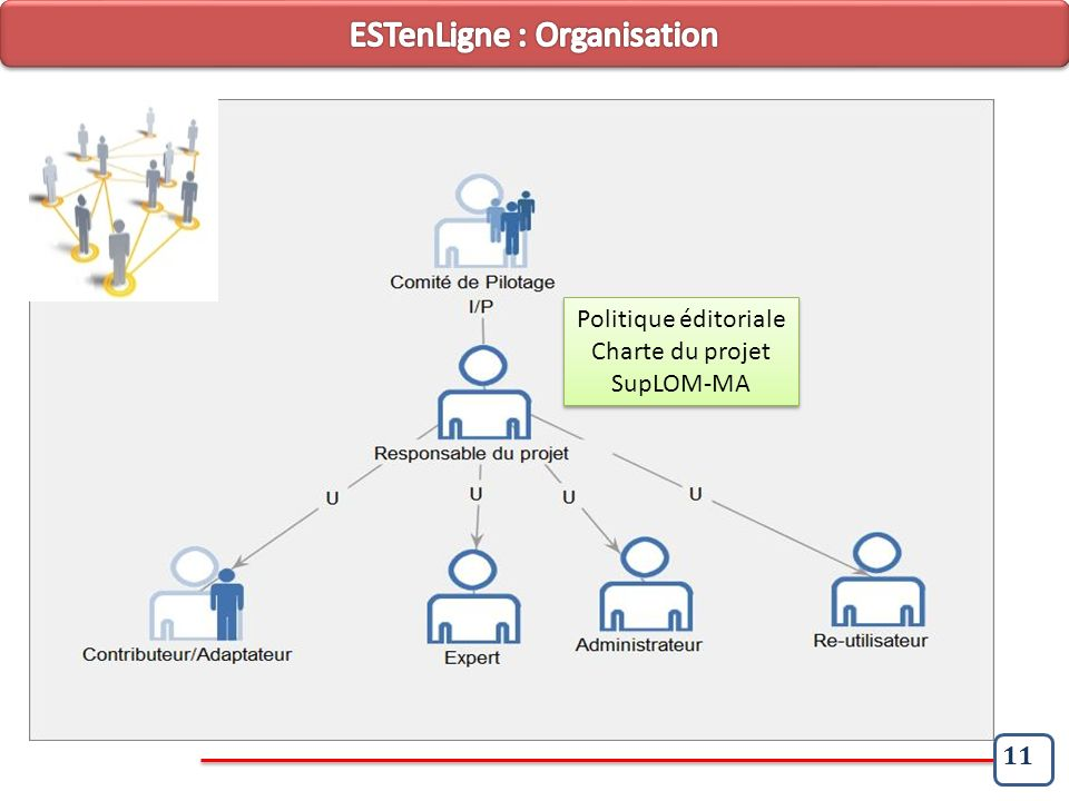 ESTenLigne : Organisation