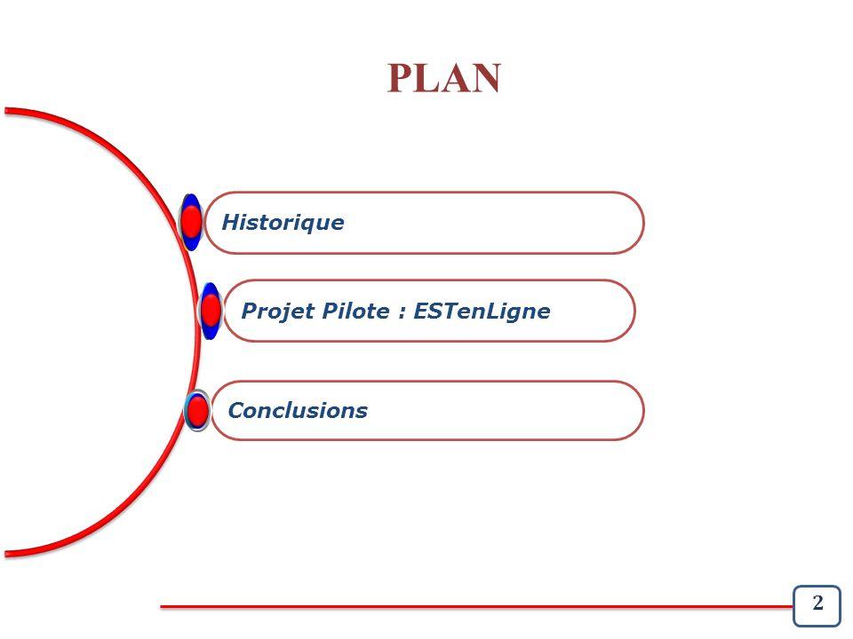PLAN Historique Projet Pilote : ESTenLigne Conclusions