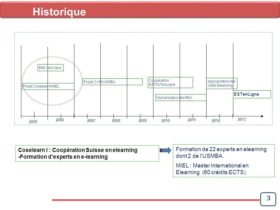 Historique 3 Coselearn I : Coopération Suisse en elearning