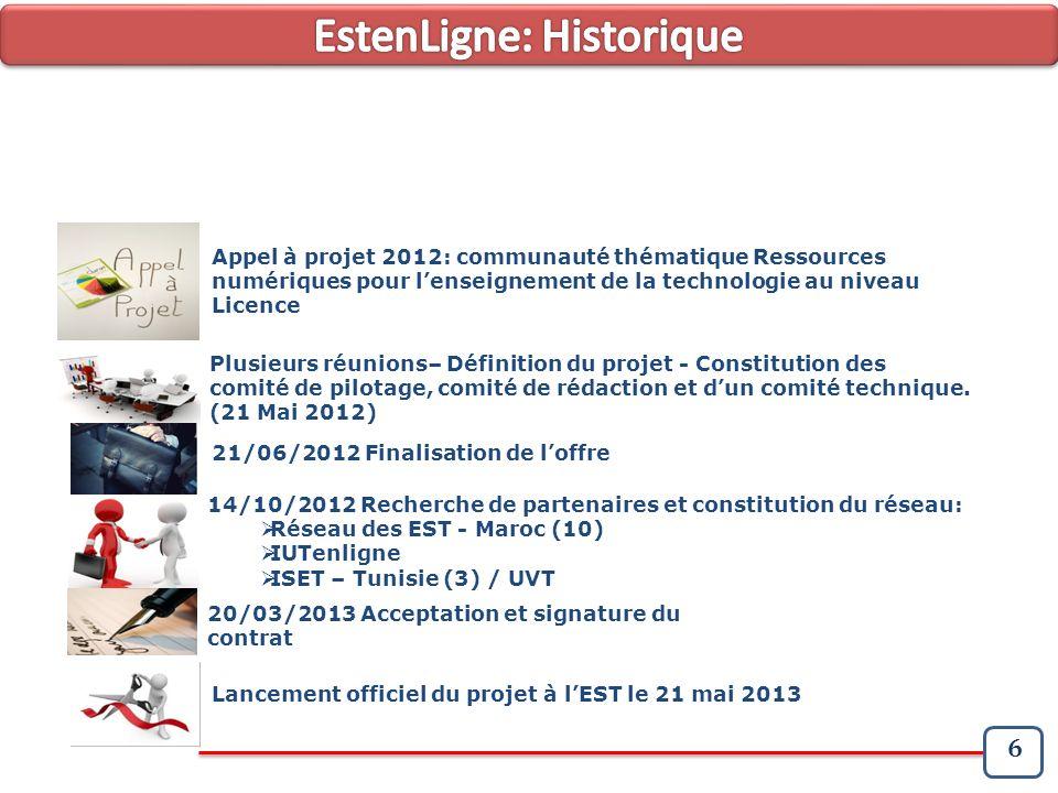 EstenLigne: Historique