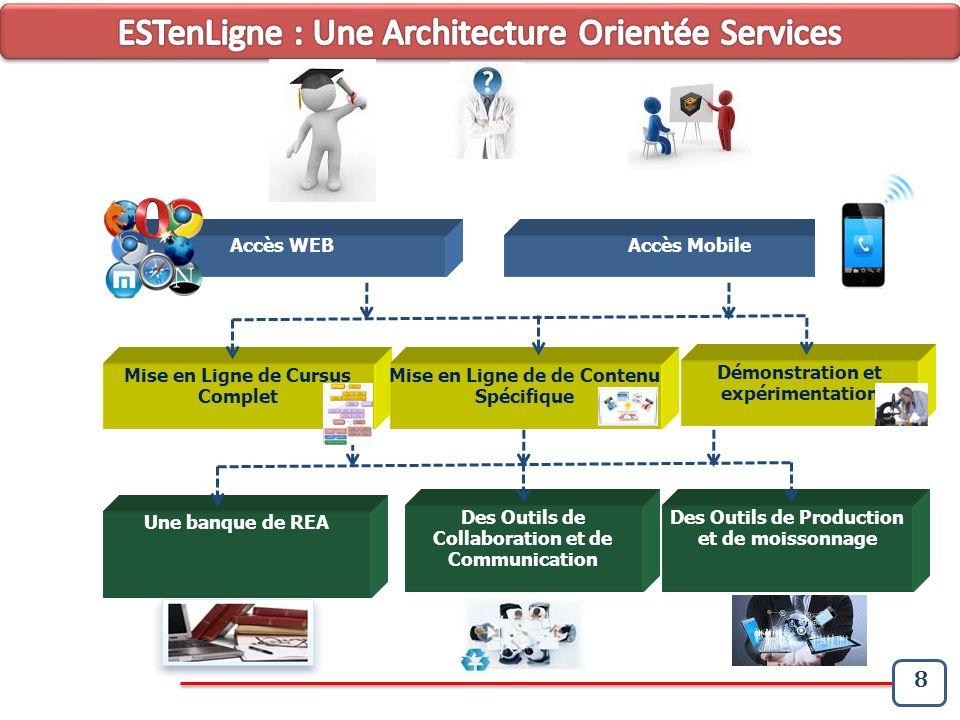 ESTenLigne : Une Architecture Orientée Services