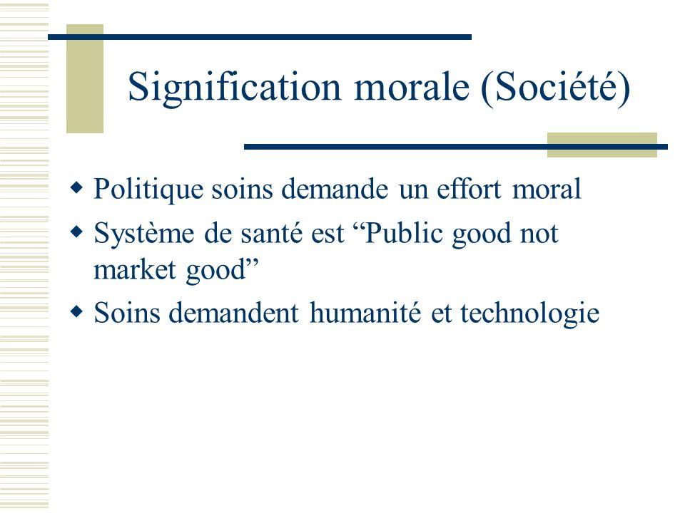 Signification morale (Société)