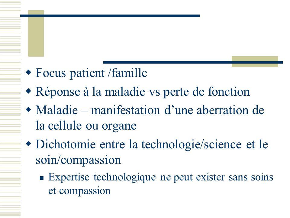 Focus patient /famille Réponse à la maladie vs perte de fonction