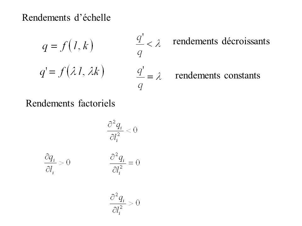 Rendements d'échelle rendements décroissants rendements constants Rendements factoriels