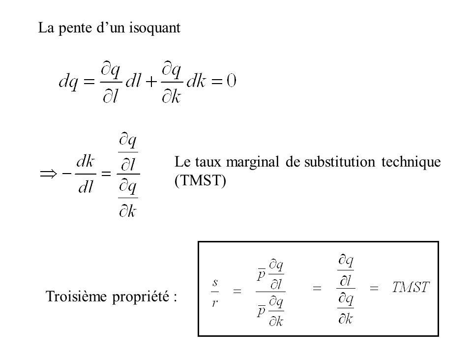 La pente d'un isoquant Le taux marginal de substitution technique (TMST) Troisième propriété :