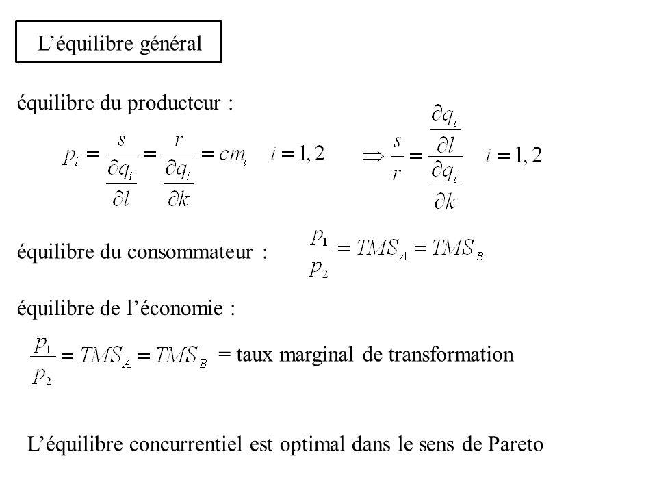 L'équilibre général équilibre du producteur : équilibre du consommateur : équilibre de l'économie :