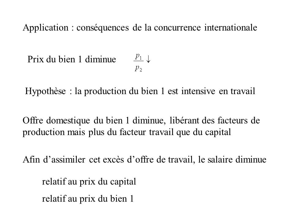Application : conséquences de la concurrence internationale