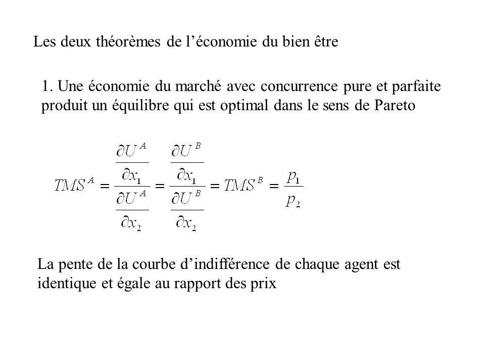 Les deux théorèmes de l'économie du bien être