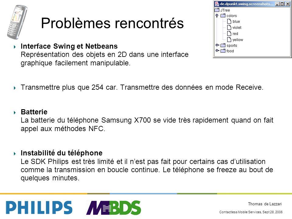 Problèmes rencontrés Interface Swing et Netbeans Représentation des objets en 2D dans une interface graphique facilement manipulable.