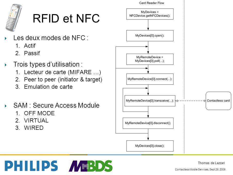 RFID et NFC Les deux modes de NFC : Trois types d'utilisation :