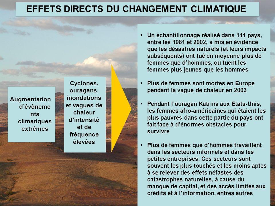 EFFETS DIRECTS DU CHANGEMENT CLIMATIQUE