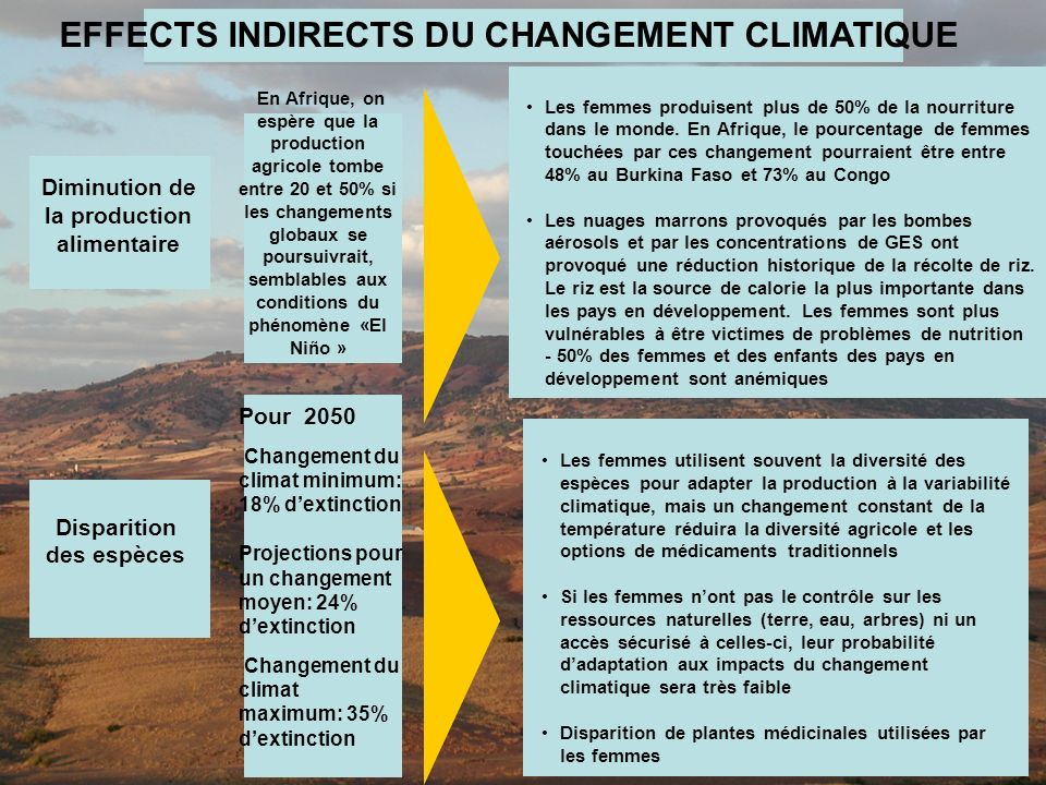 EFFECTS INDIRECTS DU CHANGEMENT CLIMATIQUE