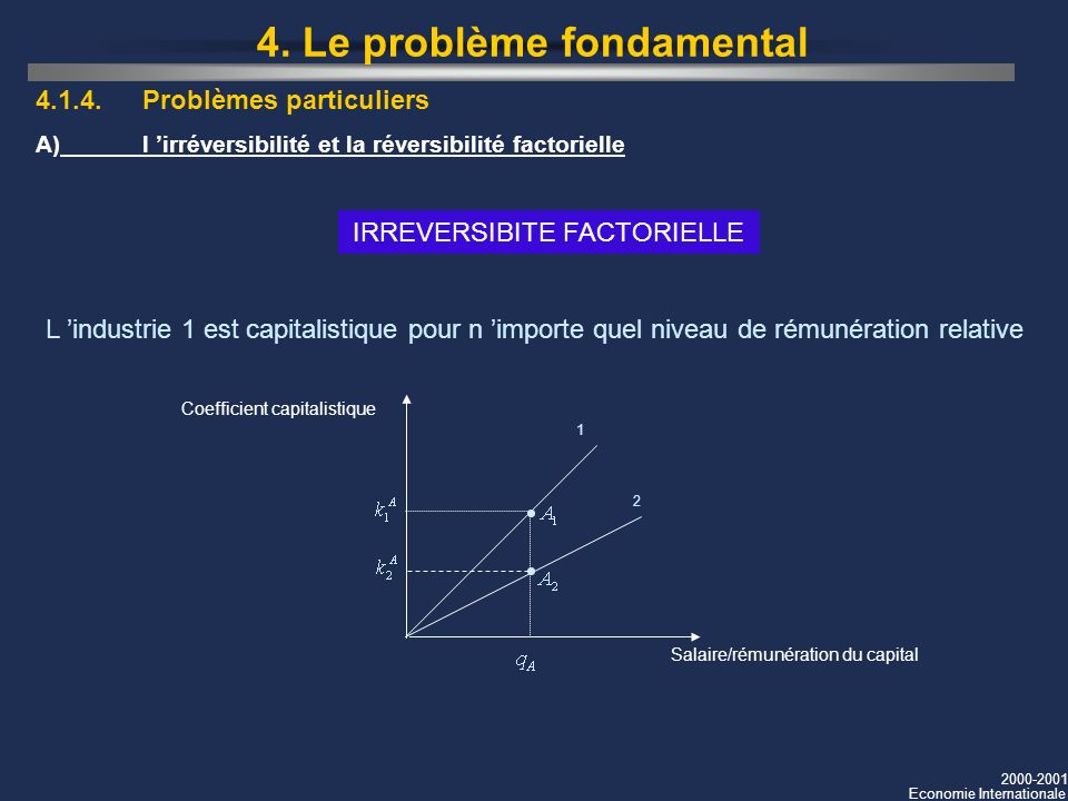 4. Le problème fondamental