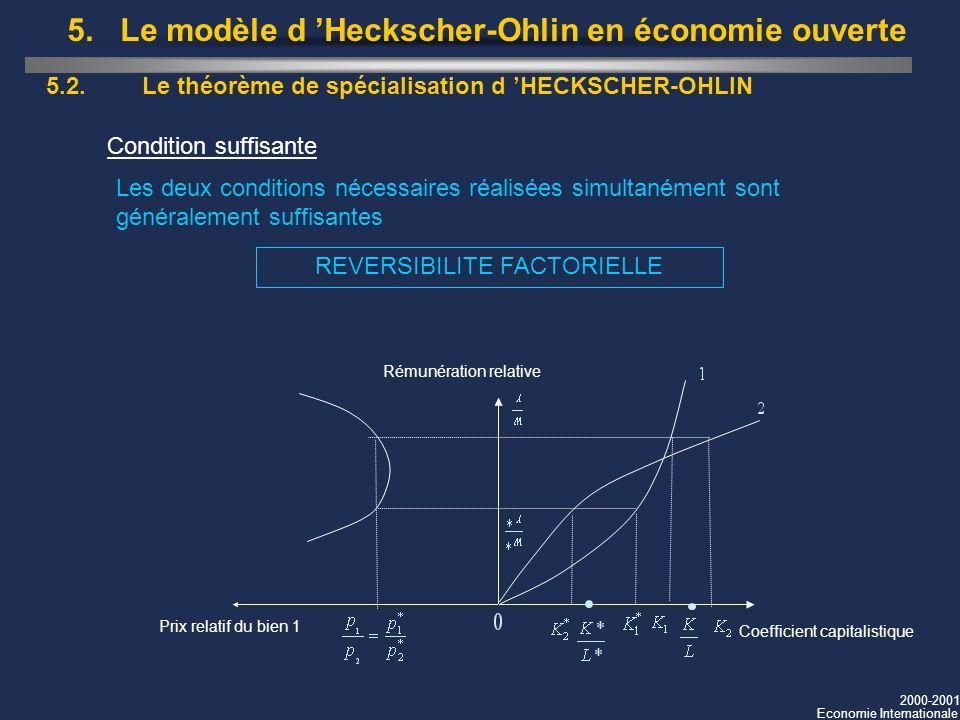 5. Le modèle d 'Heckscher-Ohlin en économie ouverte