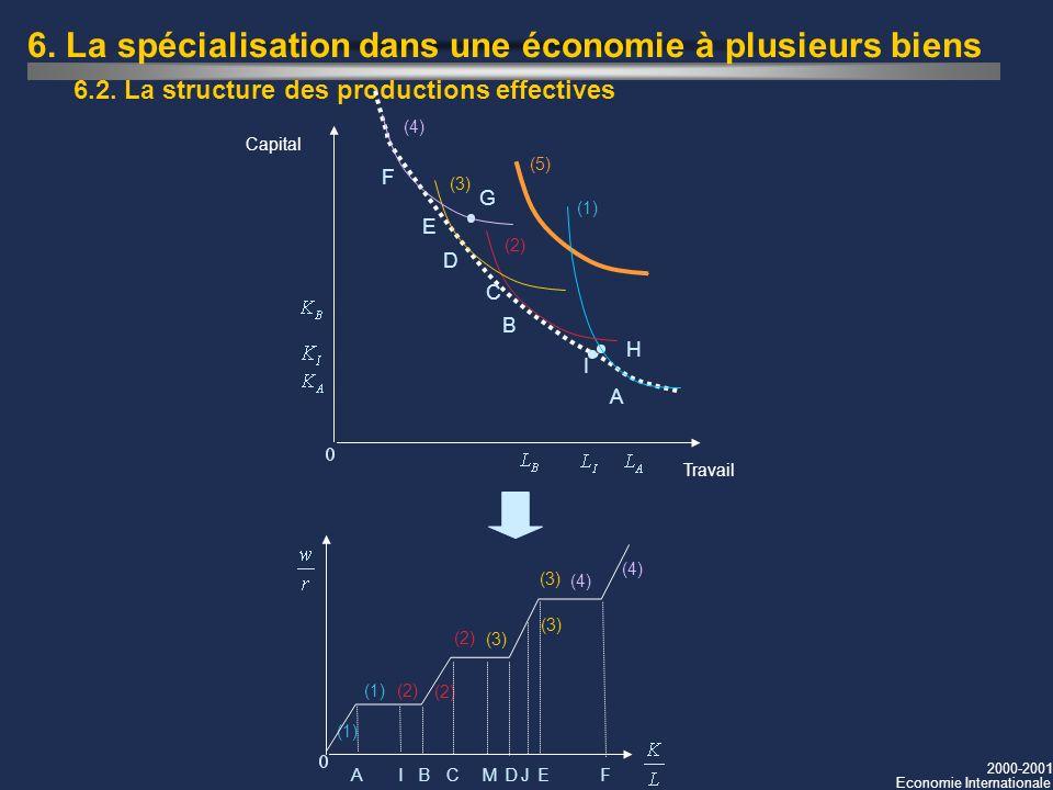 6. La spécialisation dans une économie à plusieurs biens