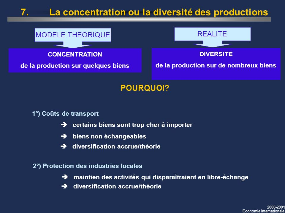 7. La concentration ou la diversité des productions