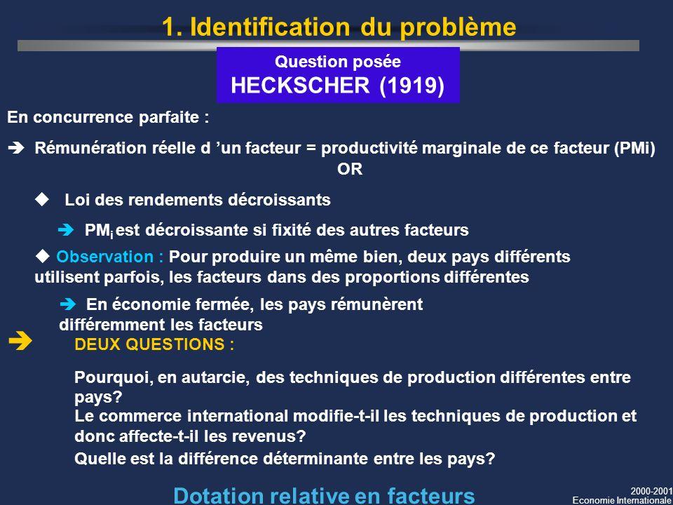 1. Identification du problème