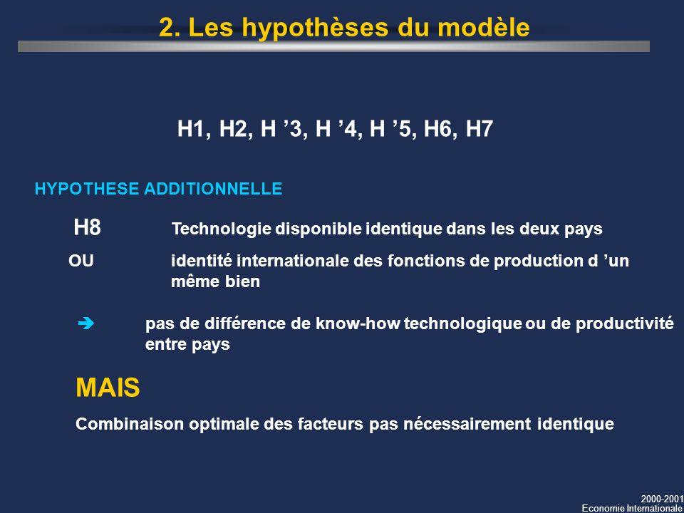 2. Les hypothèses du modèle