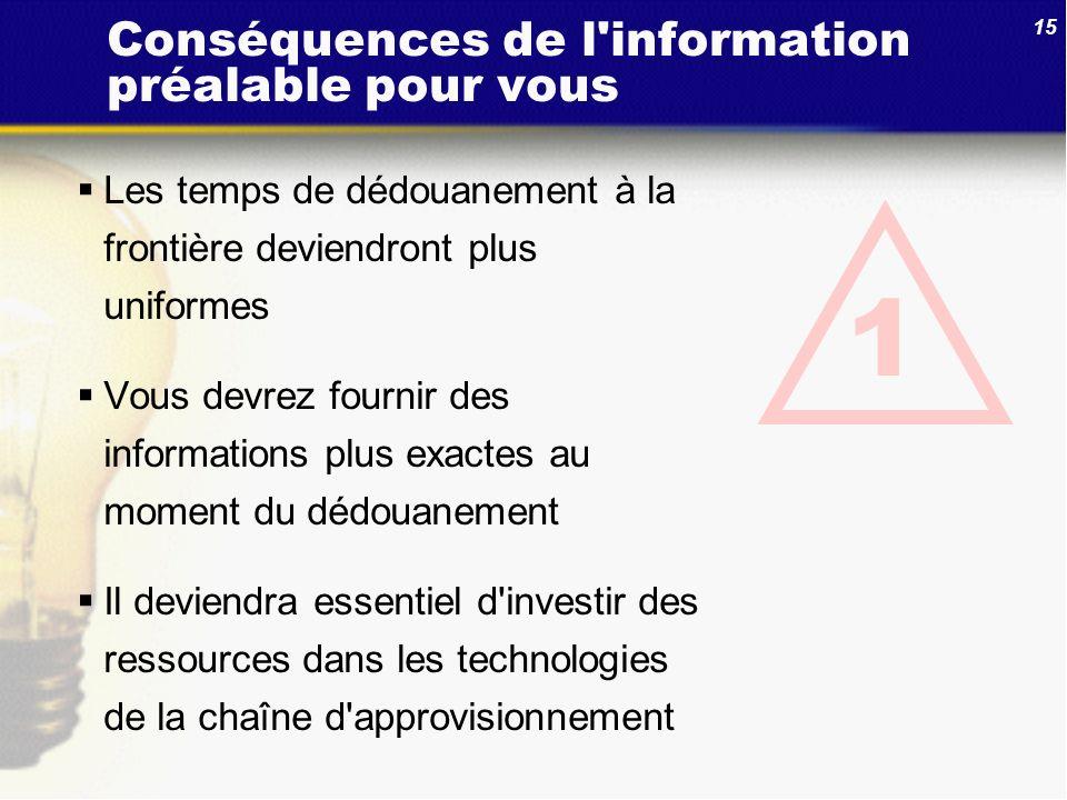 Conséquences de l information préalable pour vous