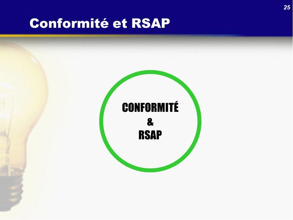 Conformité et RSAP CONFORMITÉ & RSAP 25 La nouvelle frontière - 2003