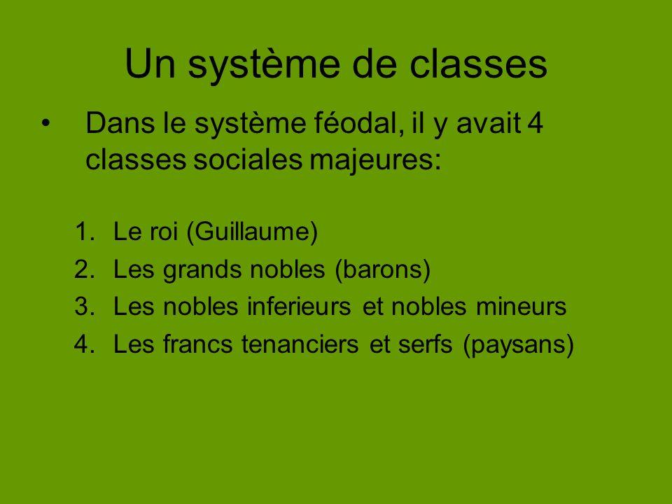 Un système de classes Dans le système féodal, il y avait 4 classes sociales majeures: Le roi (Guillaume)
