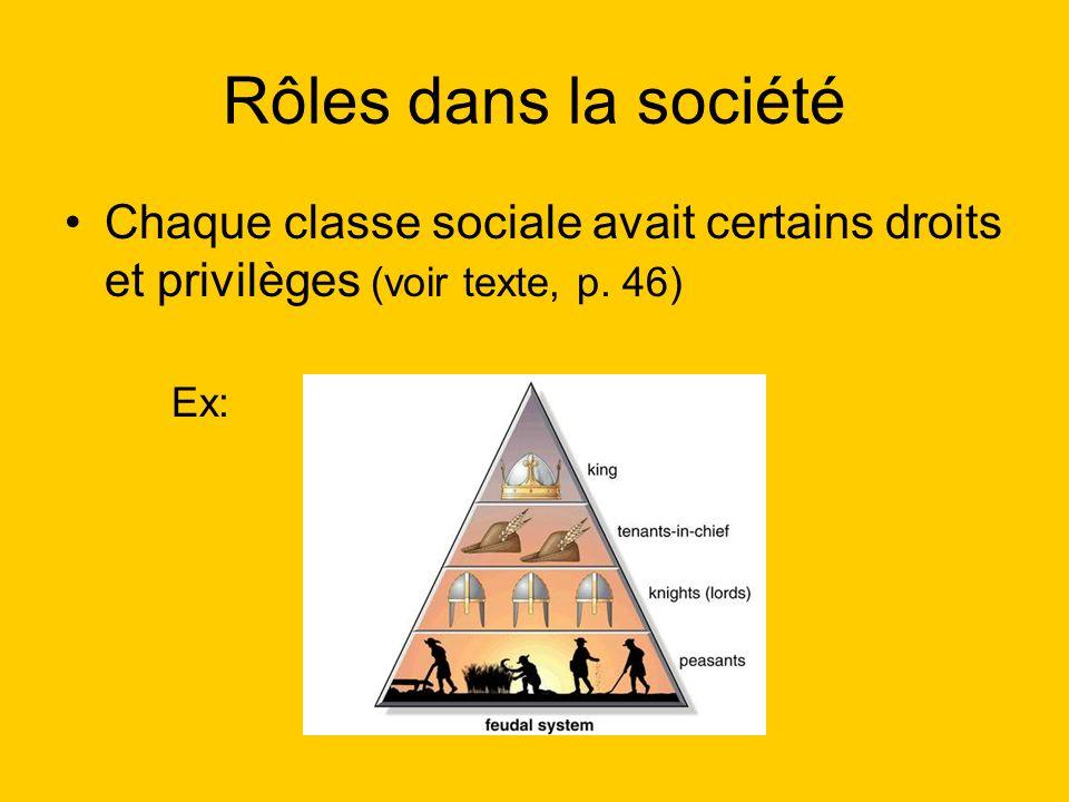Rôles dans la société Chaque classe sociale avait certains droits et privilèges (voir texte, p. 46)
