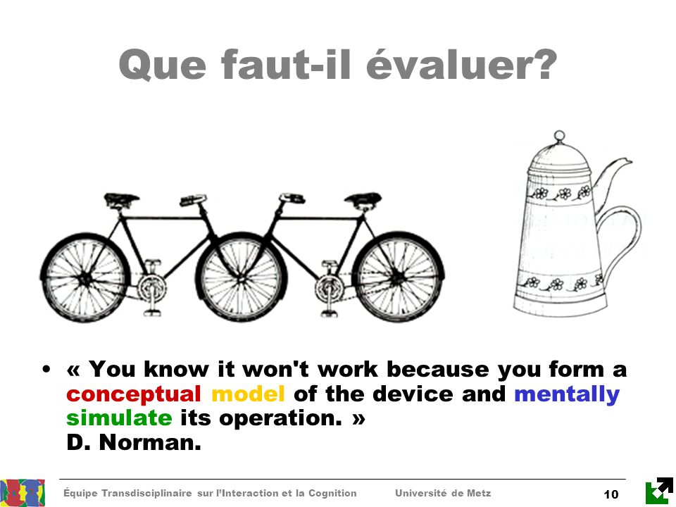 Que faut-il évaluer « You know it won t work because you form a conceptual model of the device and mentally simulate its operation. » D. Norman.