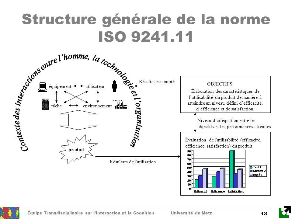 Structure générale de la norme ISO 9241.11