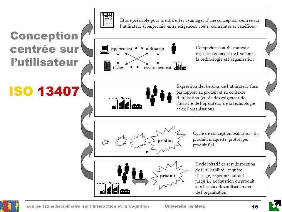 Conception centrée sur l'utilisateur ISO 13407
