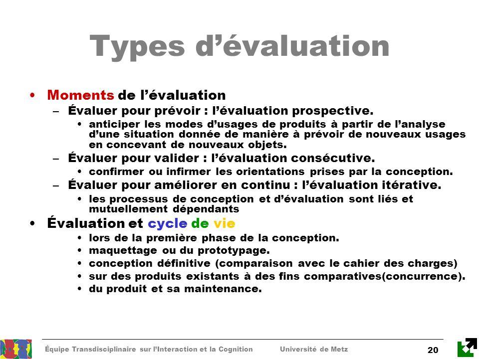 Types d'évaluation Moments de l'évaluation Évaluation et cycle de vie