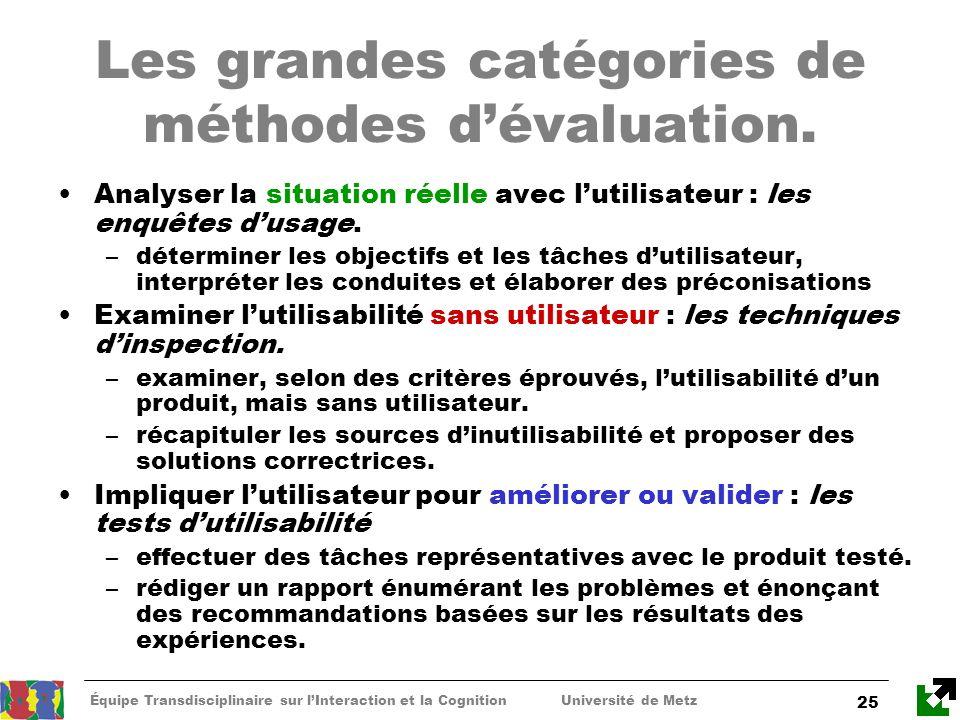 Les grandes catégories de méthodes d'évaluation.