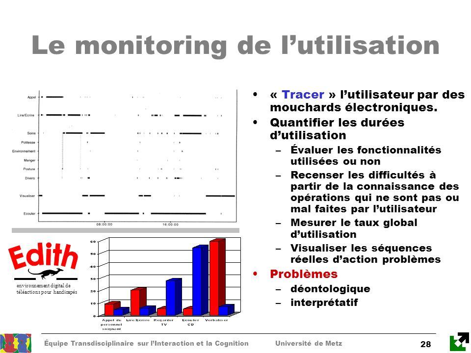 Le monitoring de l'utilisation