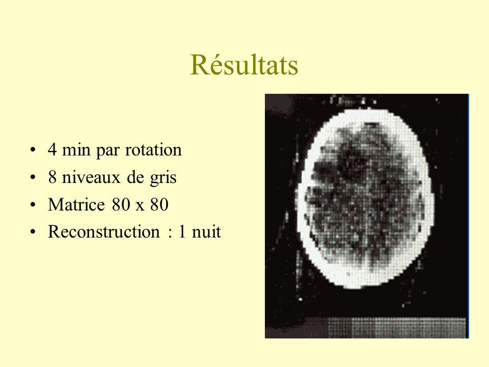 Résultats 4 min par rotation 8 niveaux de gris Matrice 80 x 80