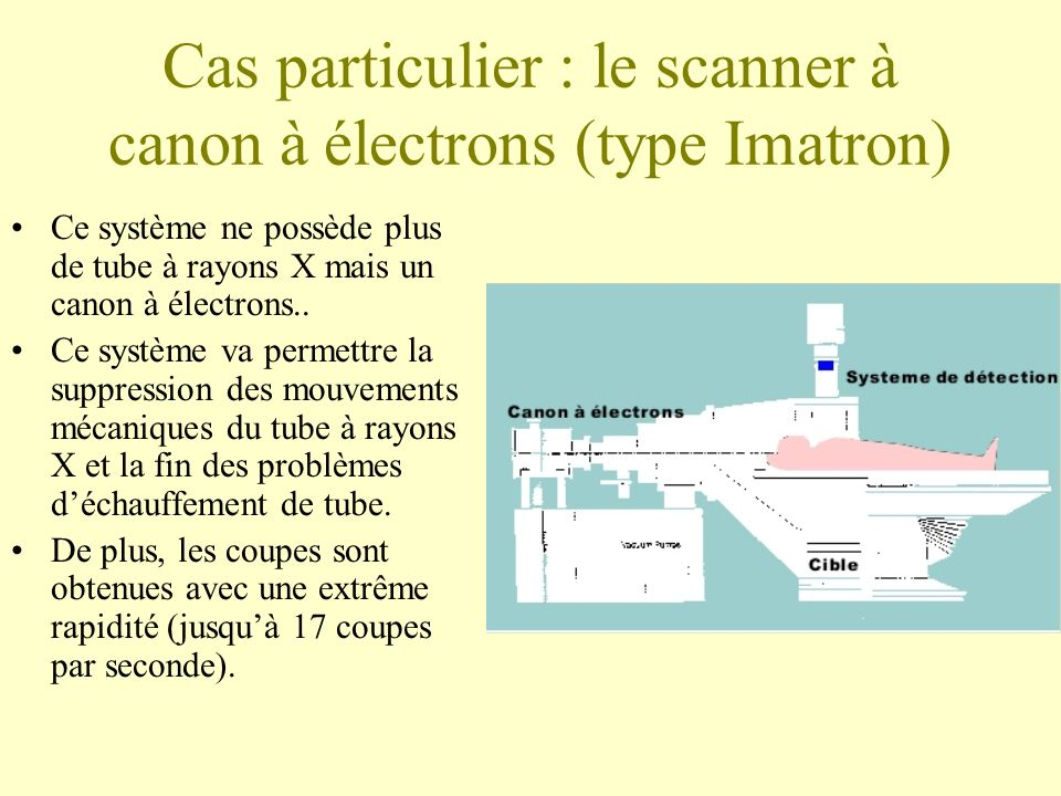 Cas particulier : le scanner à canon à électrons (type Imatron)