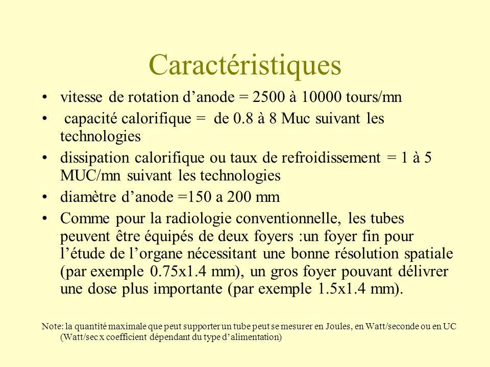 Caractéristiques vitesse de rotation d'anode = 2500 à 10000 tours/mn