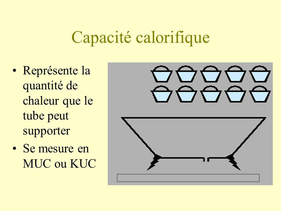 Capacité calorifique Représente la quantité de chaleur que le tube peut supporter.
