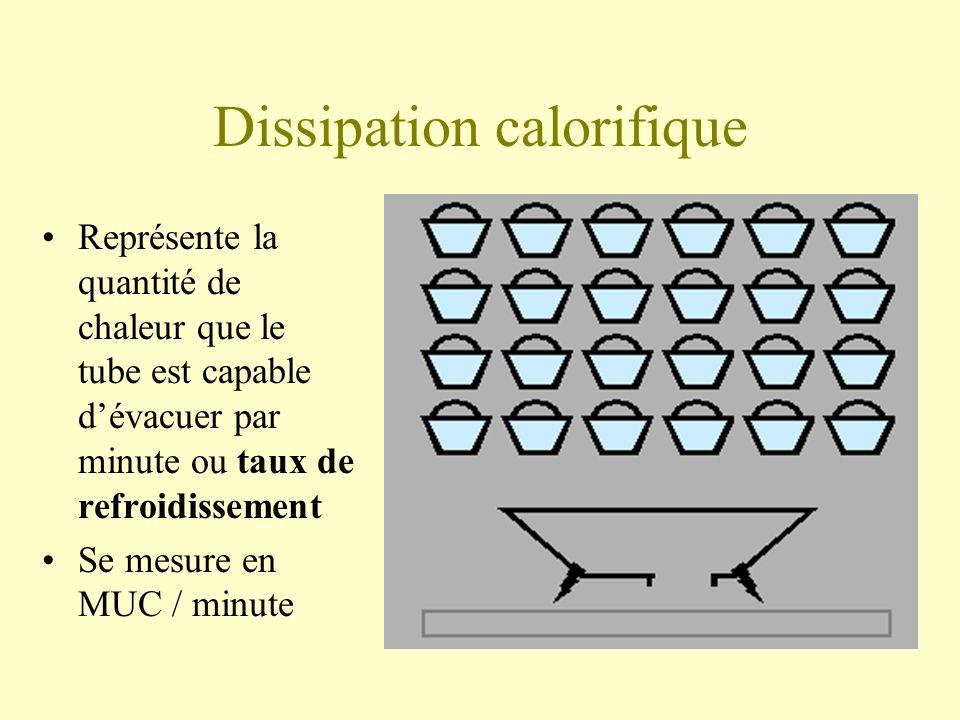 Dissipation calorifique
