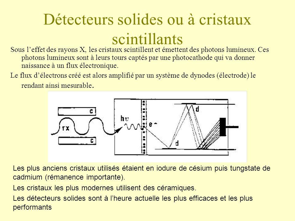 Détecteurs solides ou à cristaux scintillants