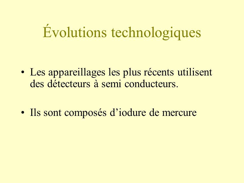Évolutions technologiques